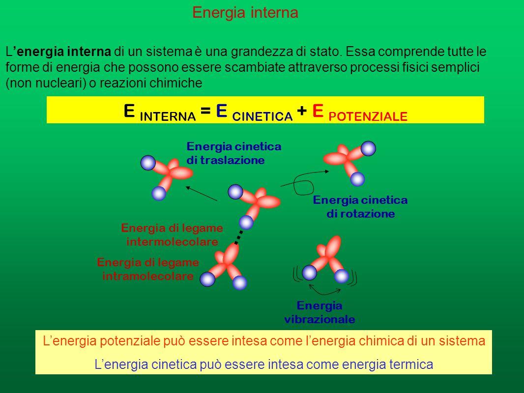 E INTERNA = E CINETICA + E POTENZIALE