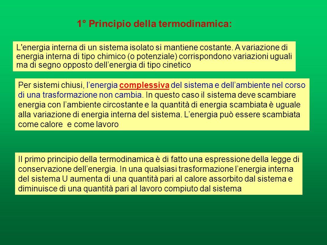 1° Principio della termodinamica: