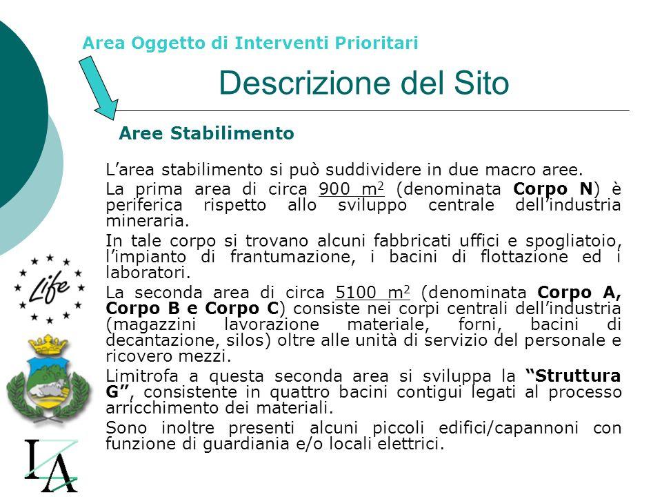 Descrizione del Sito Aree Stabilimento