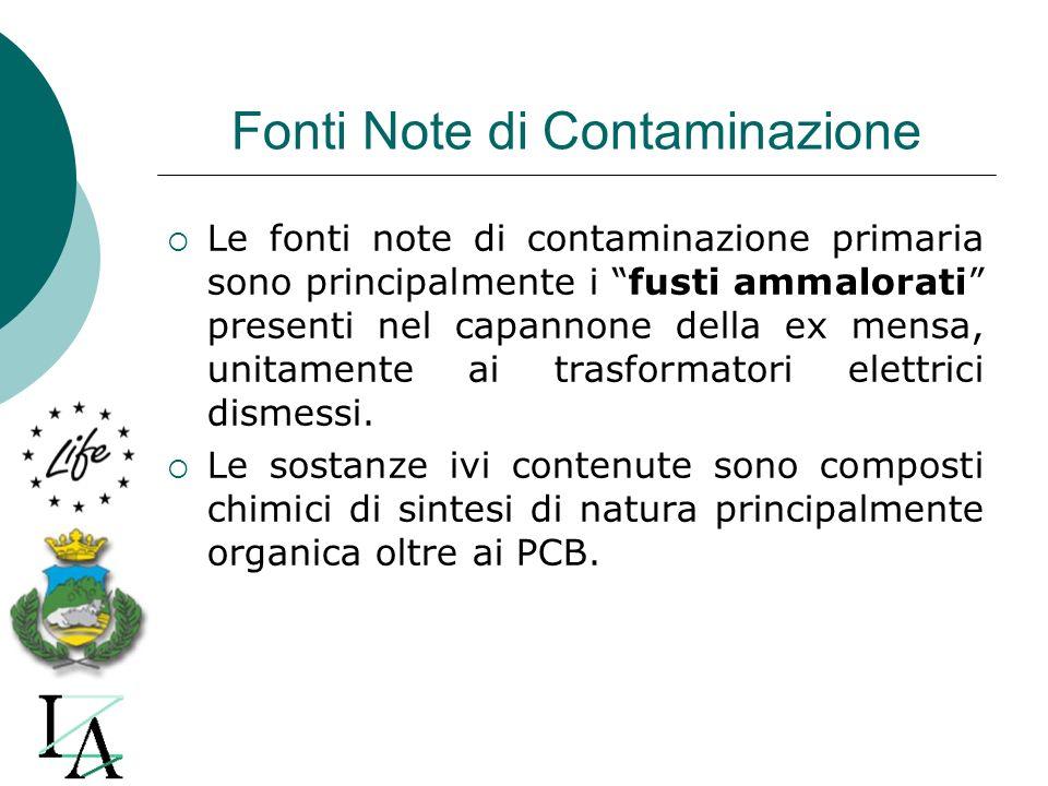 Fonti Note di Contaminazione