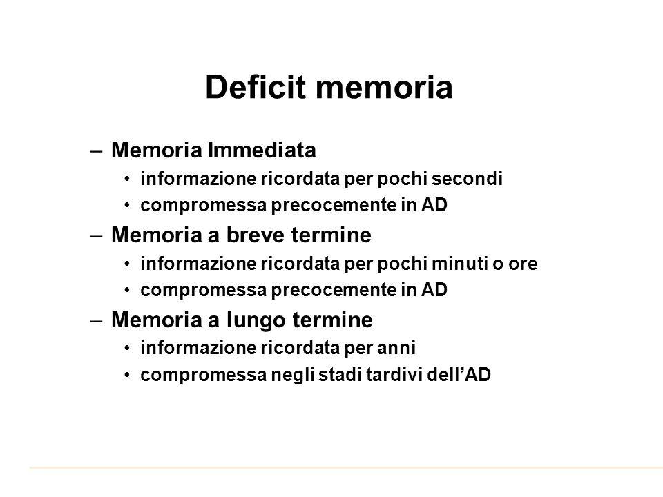 Deficit memoria Memoria Immediata Memoria a breve termine