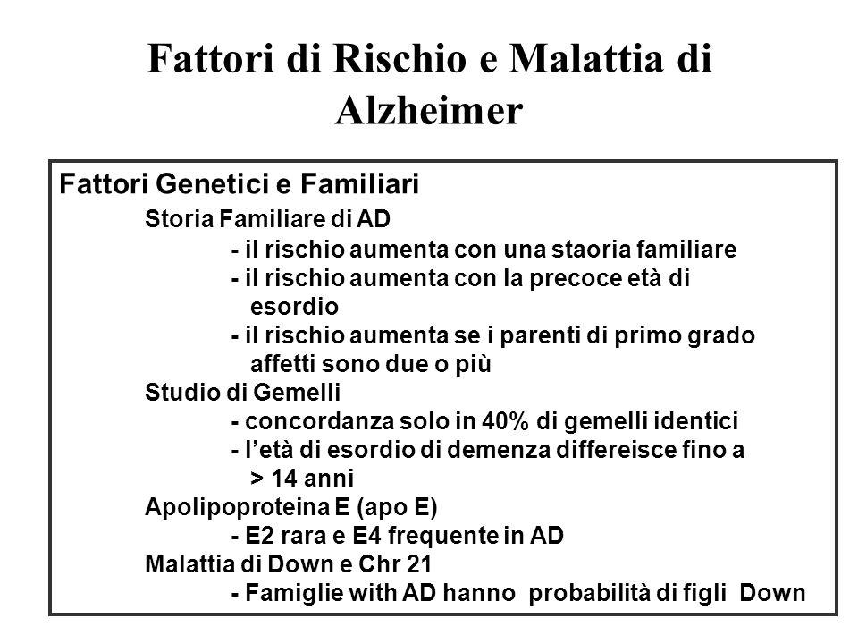 Fattori di Rischio e Malattia di Alzheimer