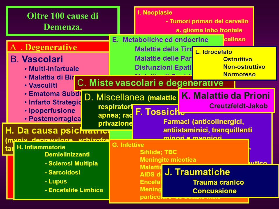 C. Miste vascolari e degenerative