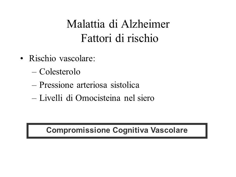 Malattia di Alzheimer Fattori di rischio