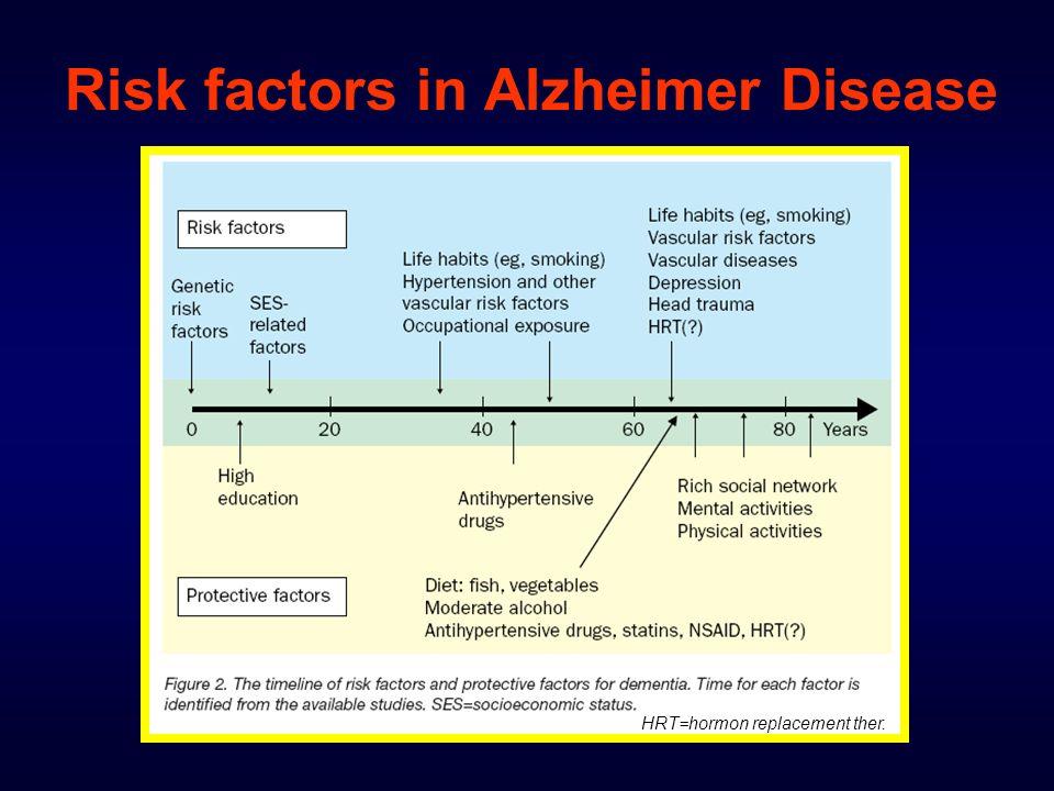 Risk factors in Alzheimer Disease