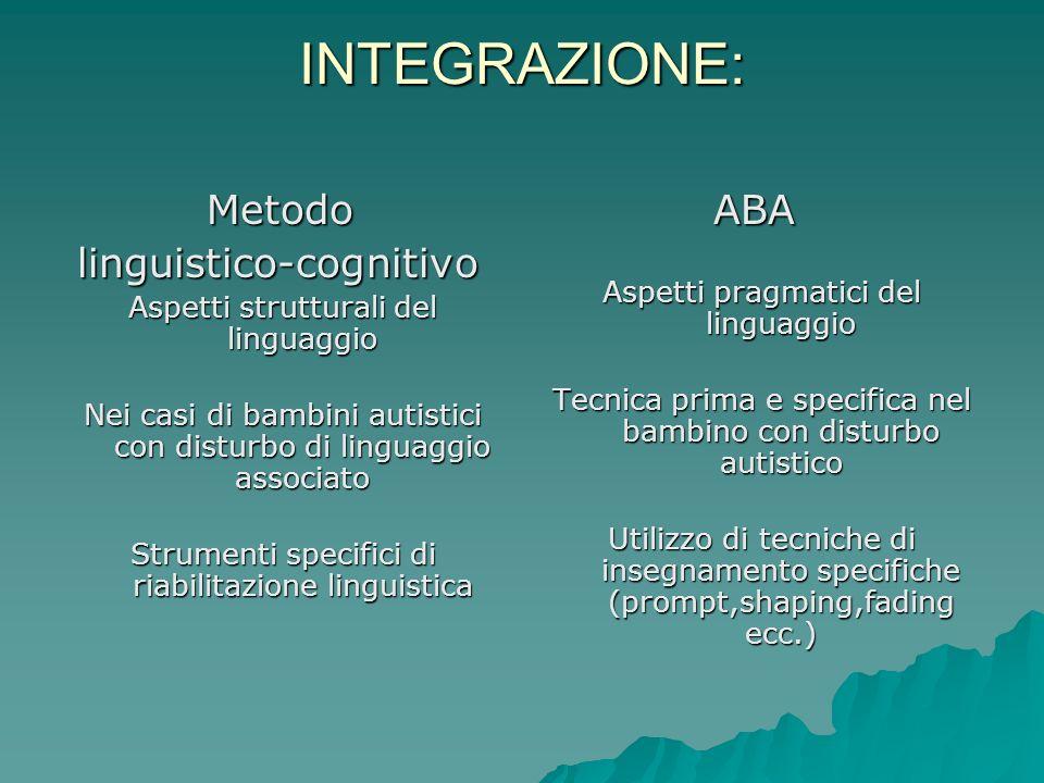 INTEGRAZIONE: Metodo linguistico-cognitivo ABA