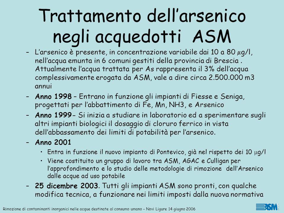 Trattamento dell'arsenico negli acquedotti ASM