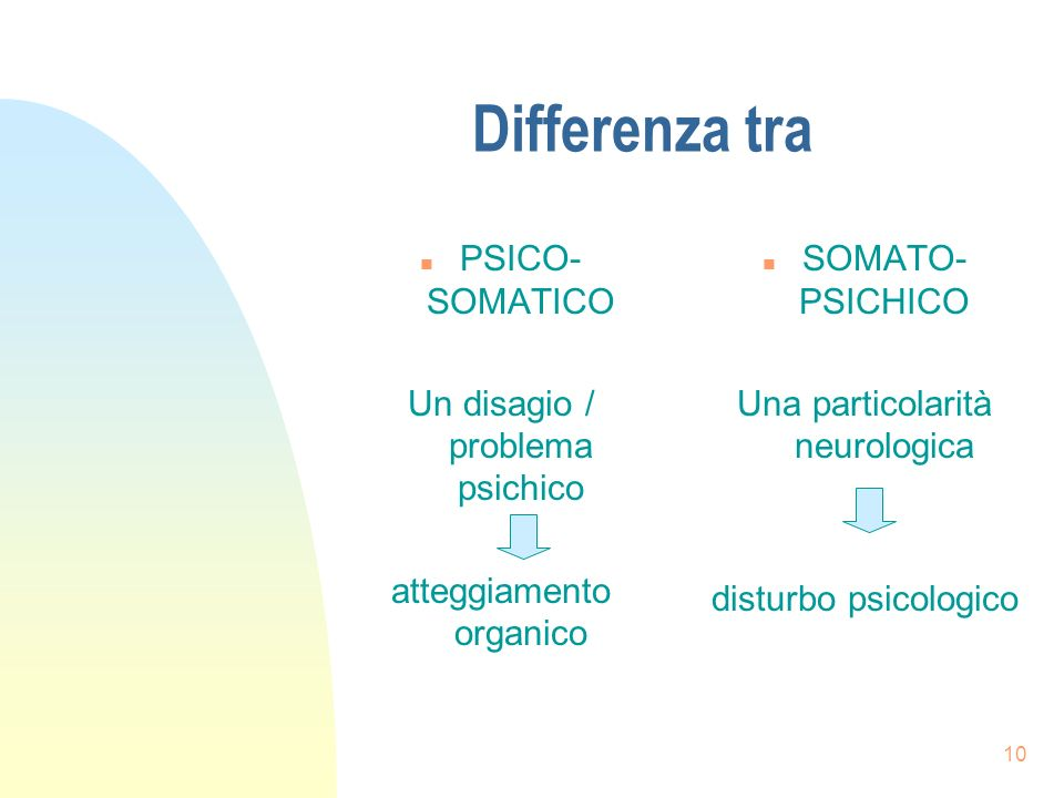 Differenza tra PSICO-SOMATICO Un disagio / problema psichico