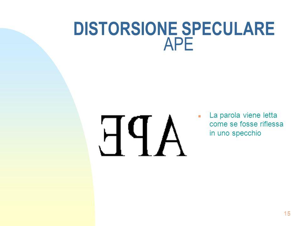 DISTORSIONE SPECULARE APE