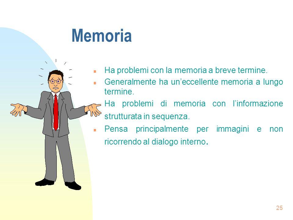 Memoria Ha problemi con la memoria a breve termine.
