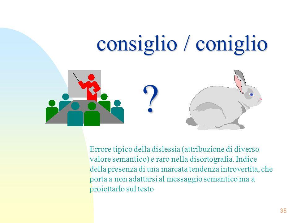 consiglio / coniglio