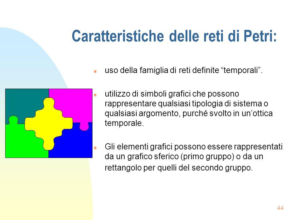 Caratteristiche delle reti di Petri: