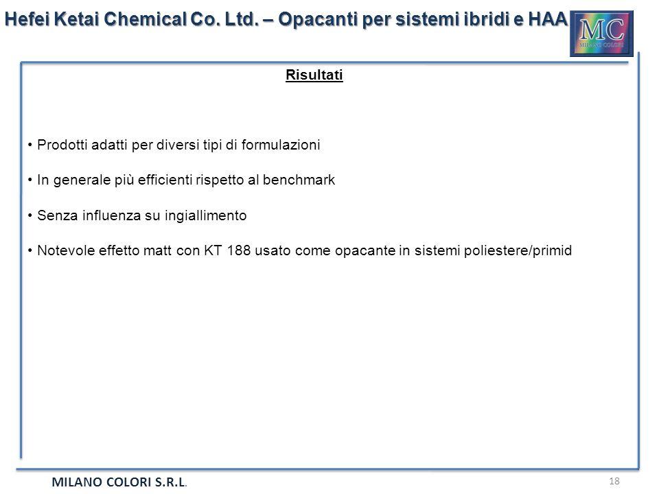 Hefei Ketai Chemical Co. Ltd. – Opacanti per sistemi ibridi e HAA