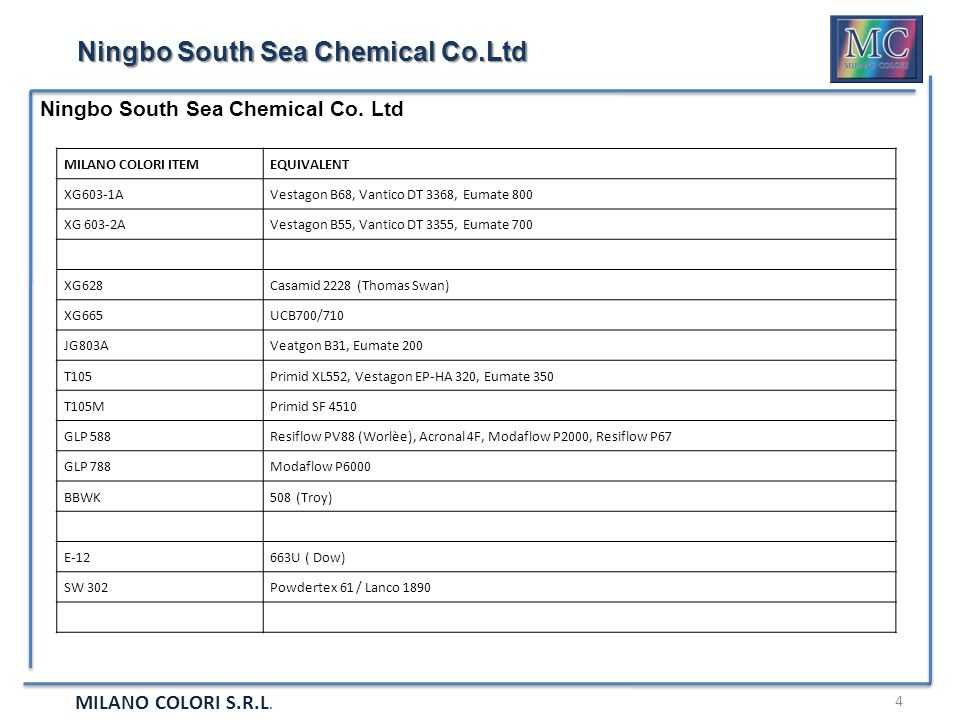 Ningbo South Sea Chemical Co.Ltd