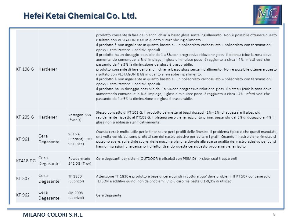 Hefei Ketai Chemical Co. Ltd.