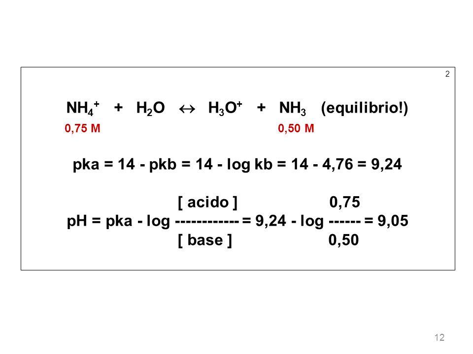 NH4+ + H2O  H3O+ + NH3 (equilibrio!)