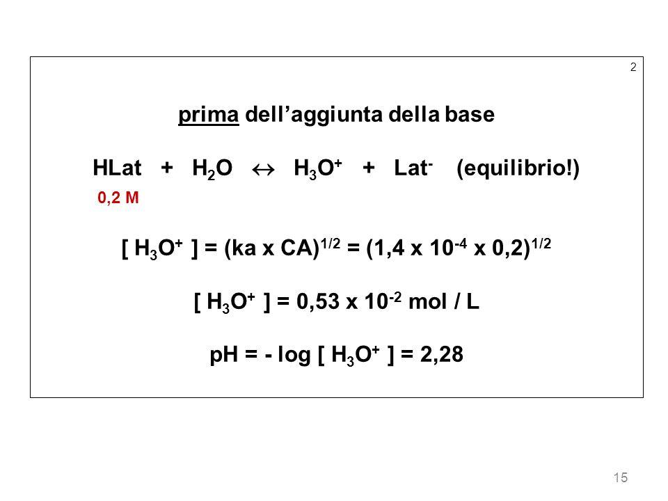 prima dell'aggiunta della base HLat + H2O  H3O+ + Lat- (equilibrio!)