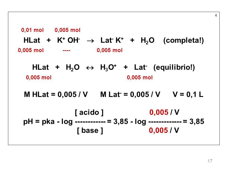 HLat + K+ OH-  Lat- K+ + H2O (completa!)
