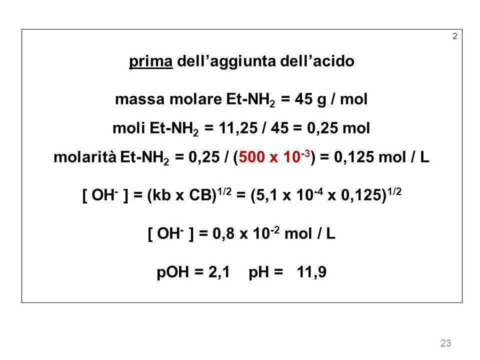 prima dell'aggiunta dell'acido massa molare Et-NH2 = 45 g / mol