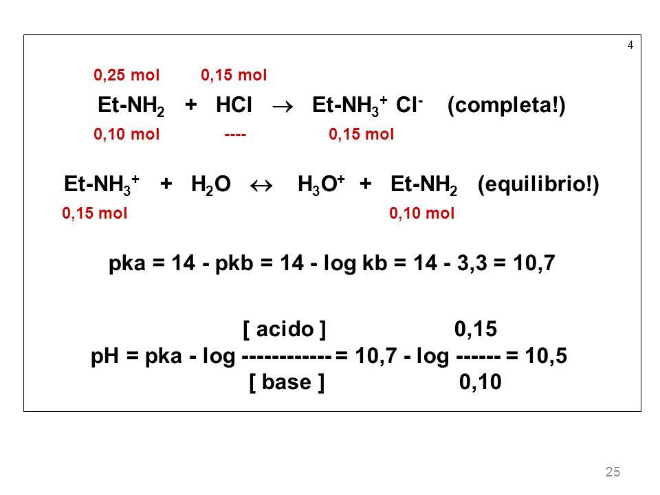 Et-NH2 + HCl  Et-NH3+ Cl- (completa!)