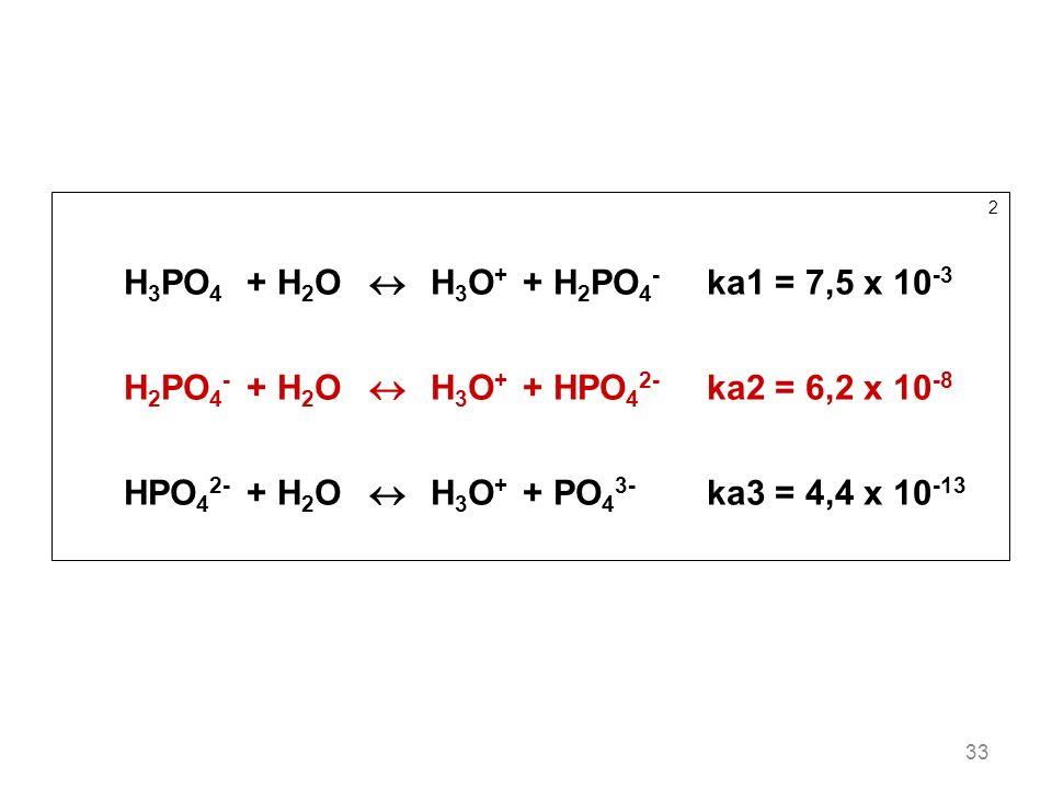 H3PO4 + H2O  H3O+ + H2PO4- ka1 = 7,5 x 10-3