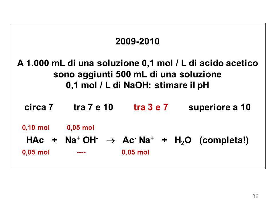 A 1.000 mL di una soluzione 0,1 mol / L di acido acetico