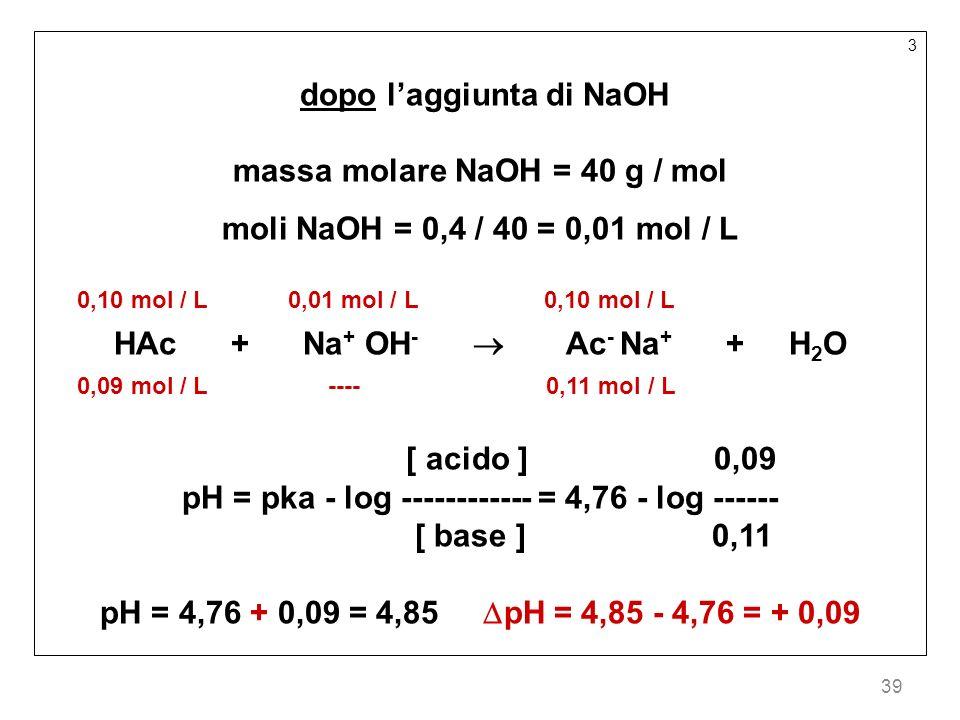 dopo l'aggiunta di NaOH massa molare NaOH = 40 g / mol