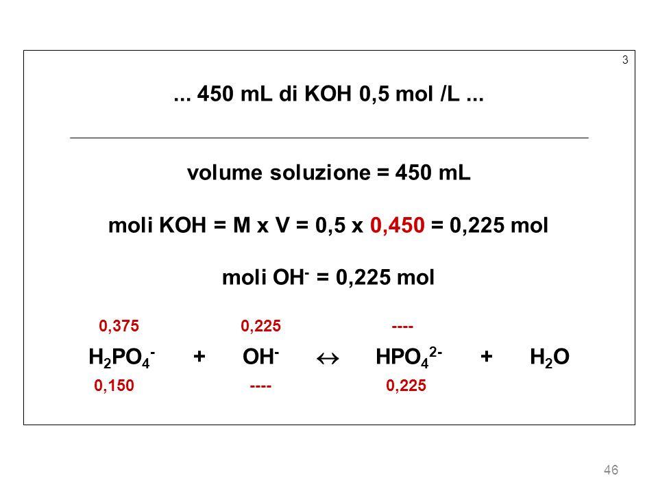 ... 450 mL di KOH 0,5 mol /L ... volume soluzione = 450 mL