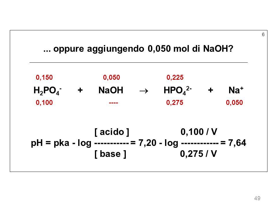 ... oppure aggiungendo 0,050 mol di NaOH