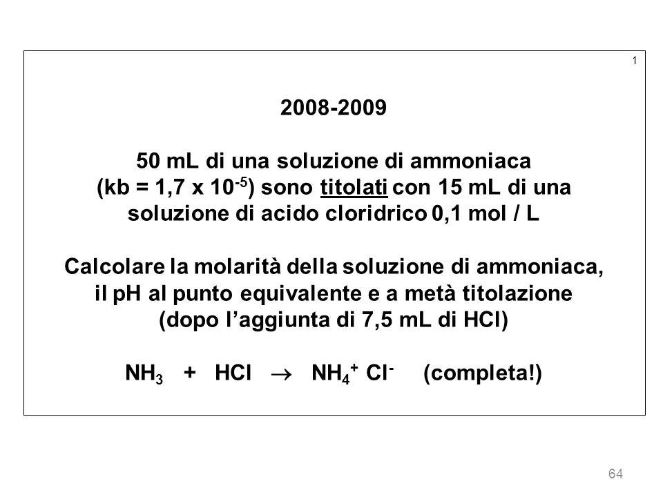 50 mL di una soluzione di ammoniaca