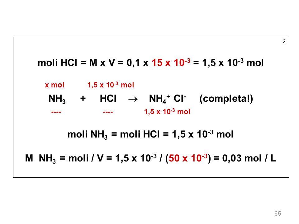 moli HCl = M x V = 0,1 x 15 x 10-3 = 1,5 x 10-3 mol
