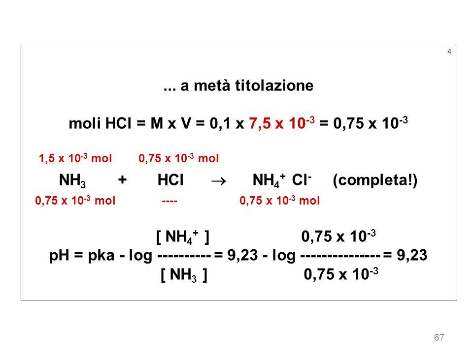 NH3 + HCl  NH4+ Cl- (completa!)