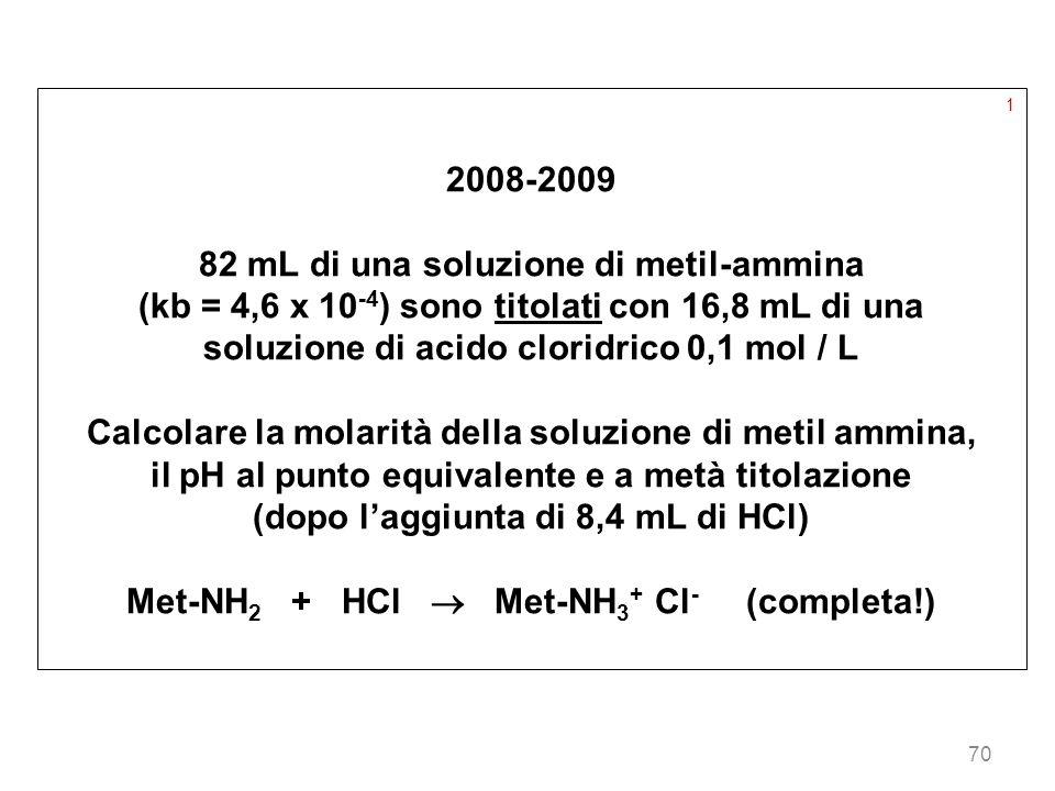 82 mL di una soluzione di metil-ammina