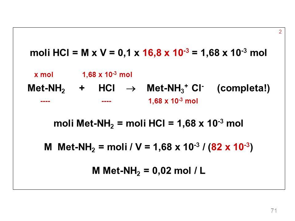 moli HCl = M x V = 0,1 x 16,8 x 10-3 = 1,68 x 10-3 mol