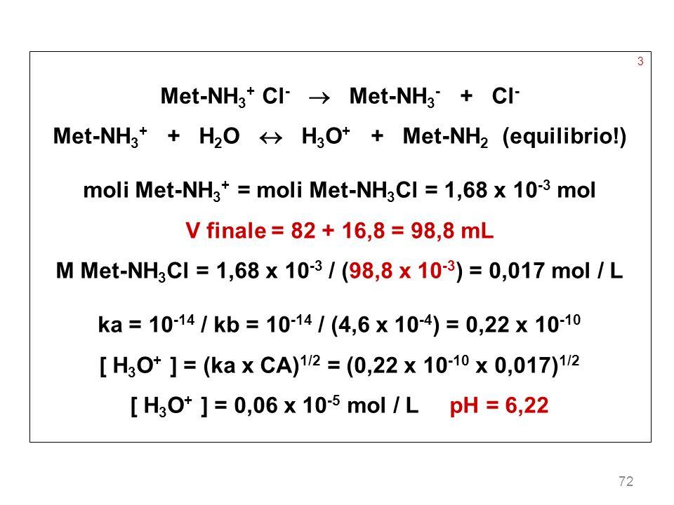 Met-NH3+ Cl-  Met-NH3- + Cl-