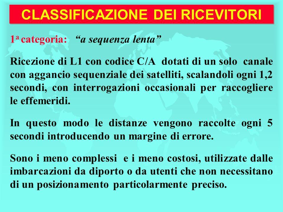 CLASSIFICAZIONE DEI RICEVITORI