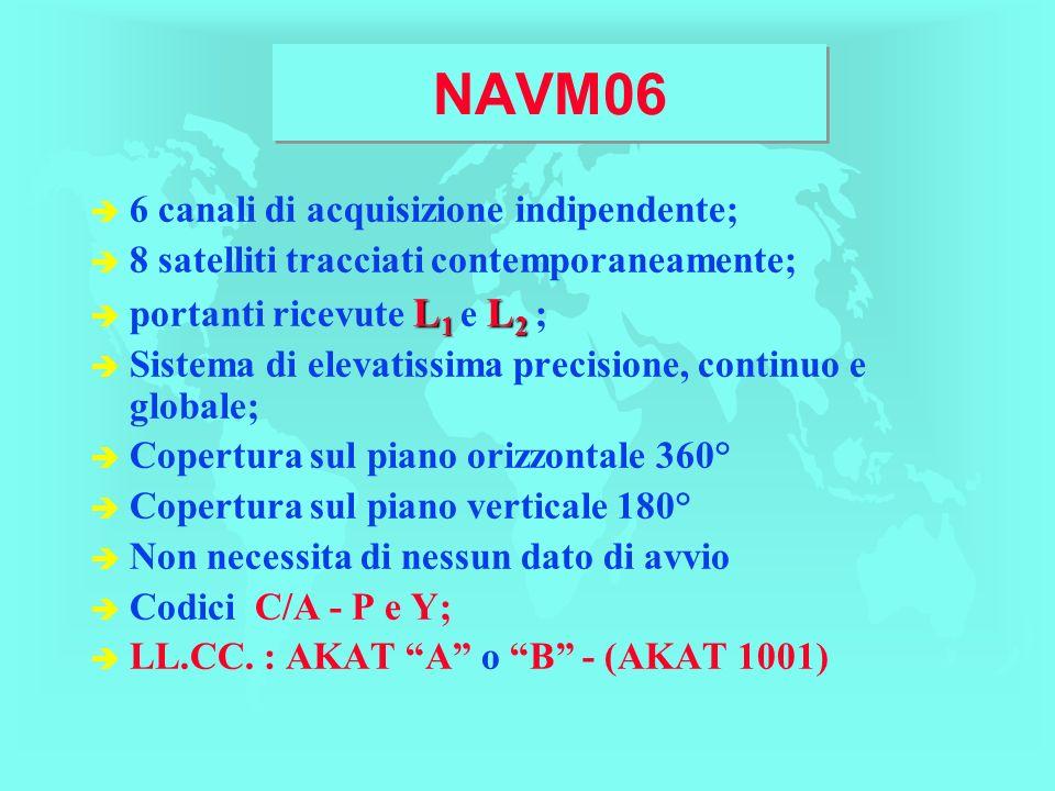 NAVM06 6 canali di acquisizione indipendente;