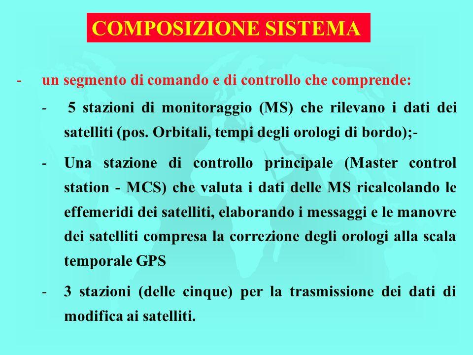 COMPOSIZIONE SISTEMA un segmento di comando e di controllo che comprende: