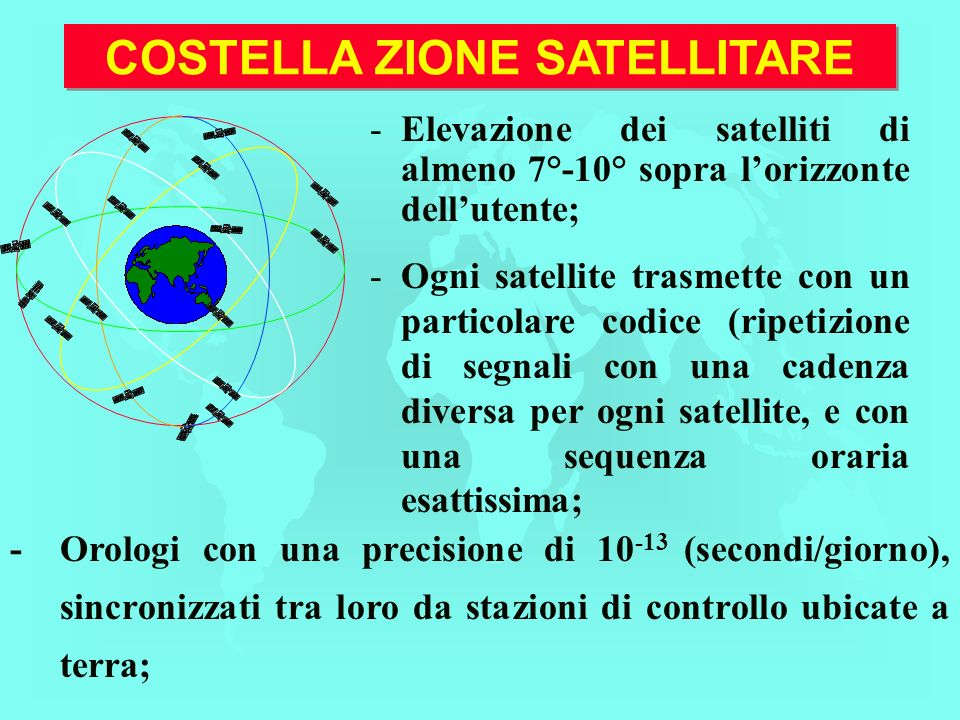 COSTELLA ZIONE SATELLITARE