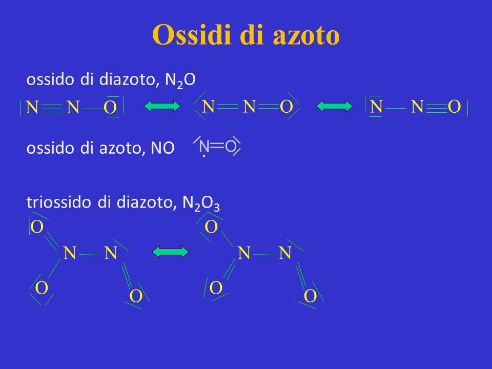 Ossidi di azoto ossido di diazoto, N2O N O ossido di azoto, NO
