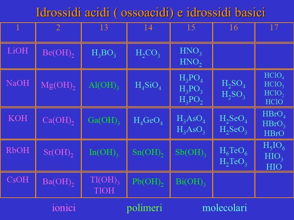 Idrossidi acidi ( ossoacidi) e idrossidi basici