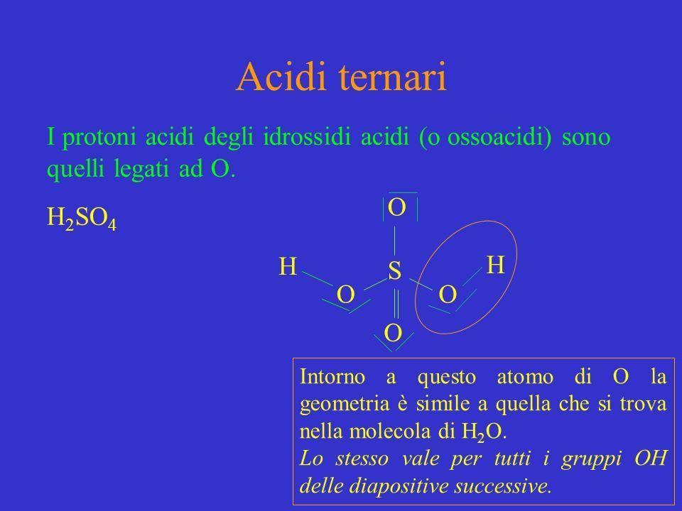 Acidi ternari I protoni acidi degli idrossidi acidi (o ossoacidi) sono quelli legati ad O. H2SO4.