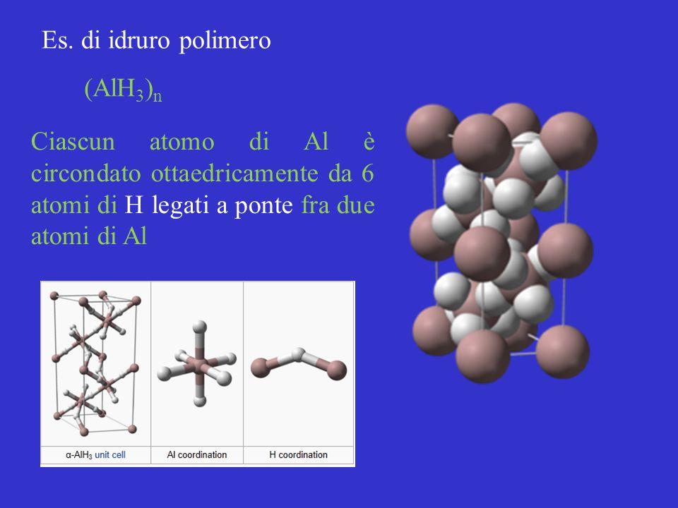 Es. di idruro polimero (AlH3)n.