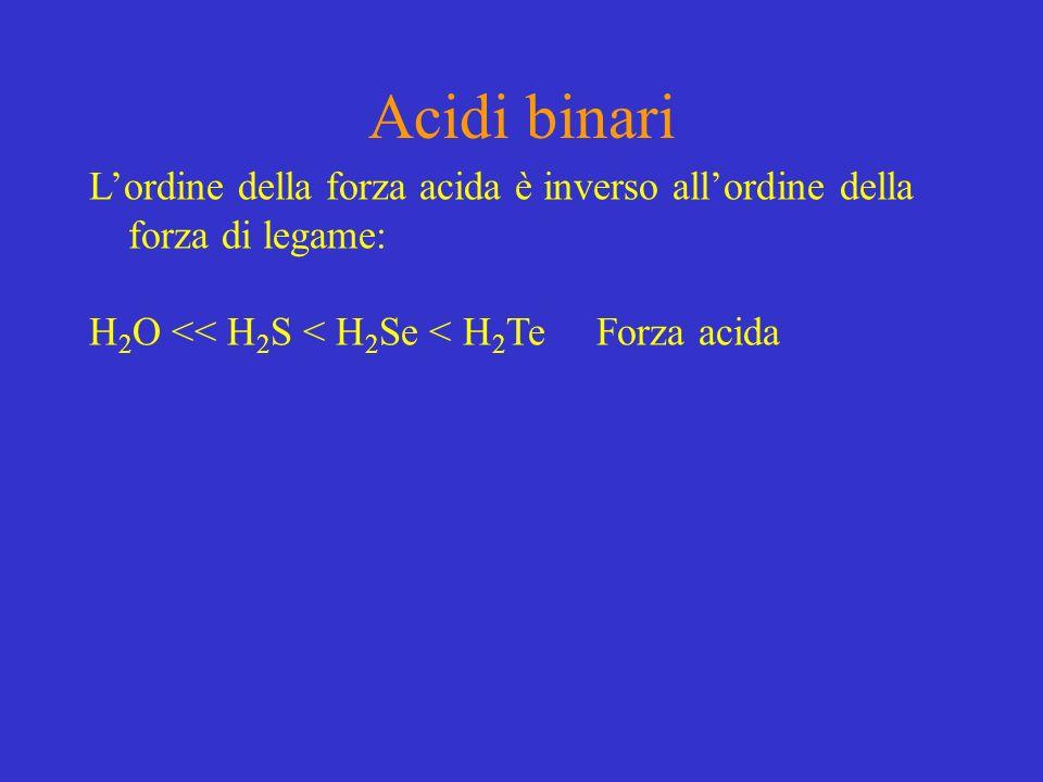 Acidi binari L'ordine della forza acida è inverso all'ordine della forza di legame: H2O << H2S < H2Se < H2Te Forza acida.