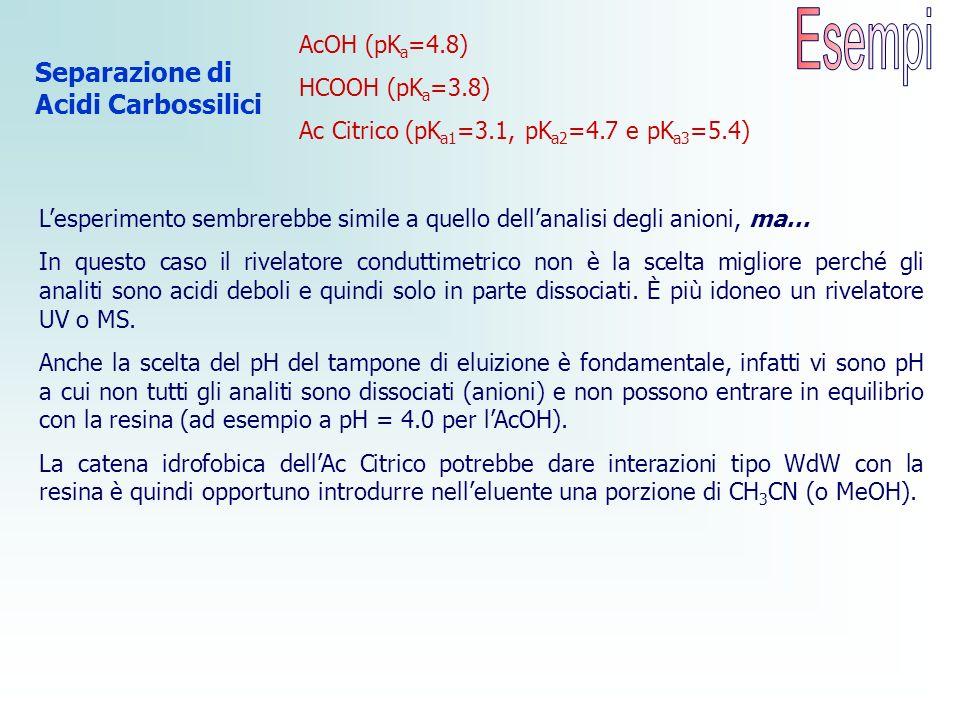 Esempi Separazione di Acidi Carbossilici AcOH (pKa=4.8)
