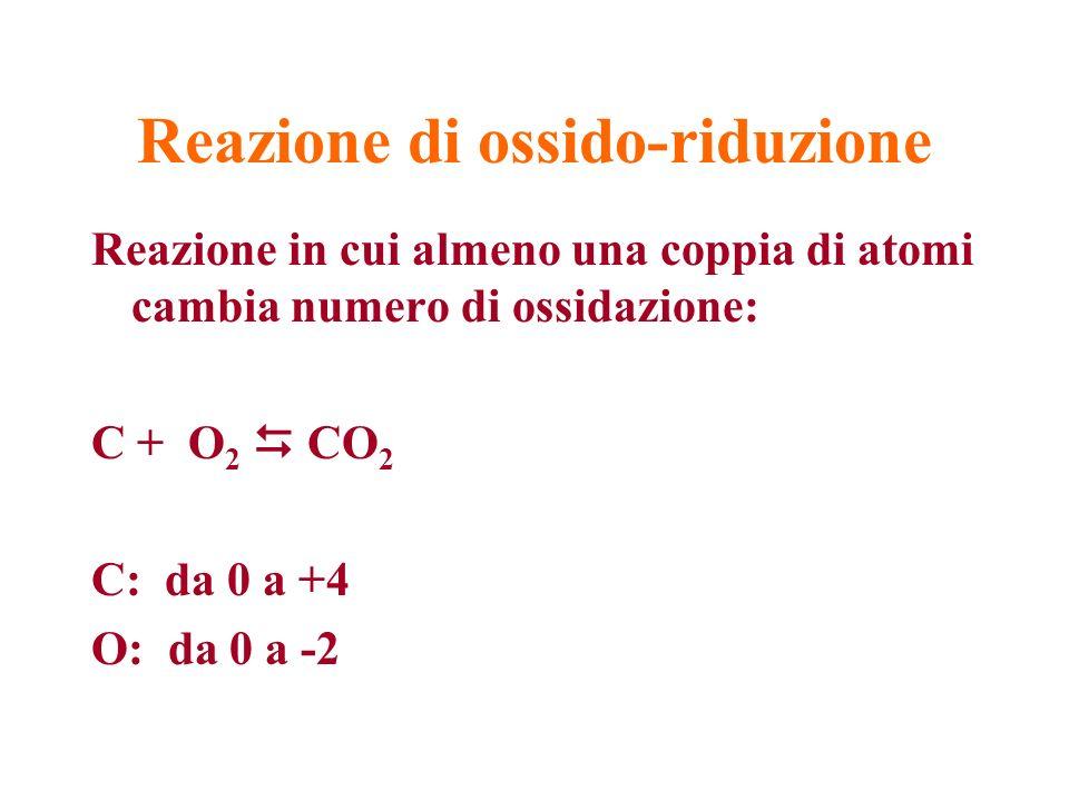 Reazione di ossido-riduzione