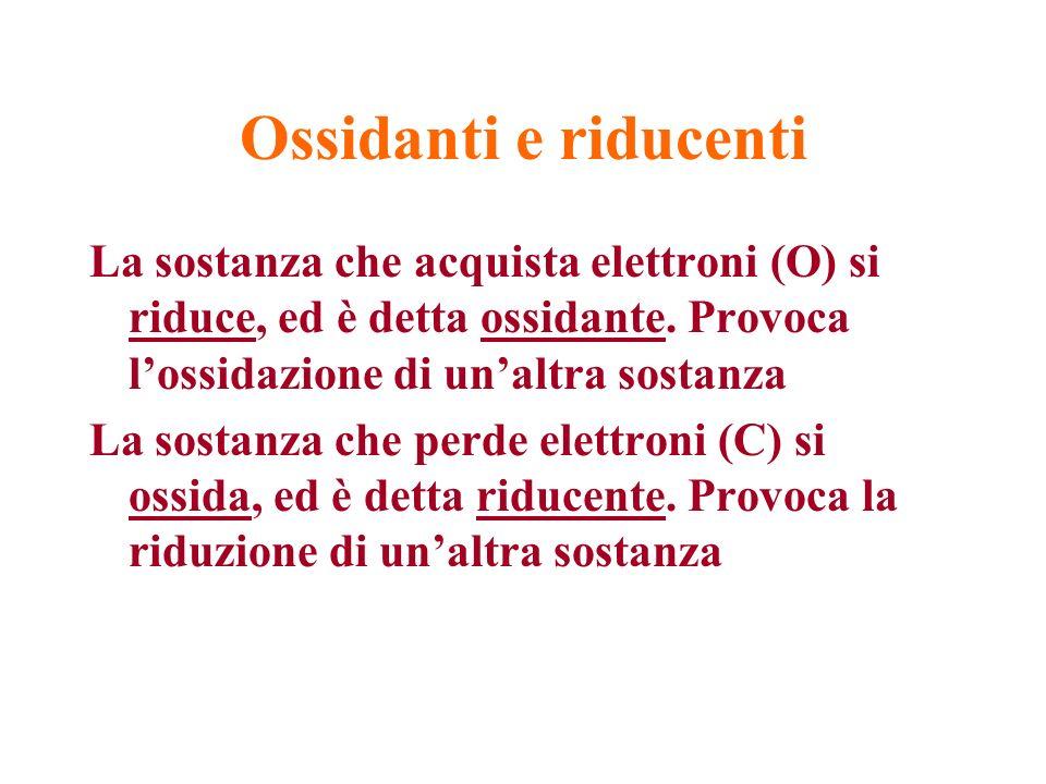 Ossidanti e riducenti La sostanza che acquista elettroni (O) si riduce, ed è detta ossidante. Provoca l'ossidazione di un'altra sostanza.