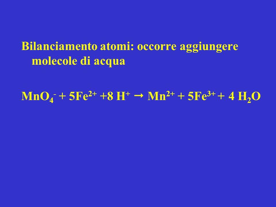 Bilanciamento atomi: occorre aggiungere molecole di acqua