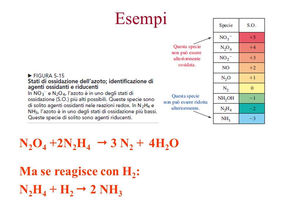 Esempi N2O4 +2N2H4  3 N2 + 4H2O Ma se reagisce con H2: