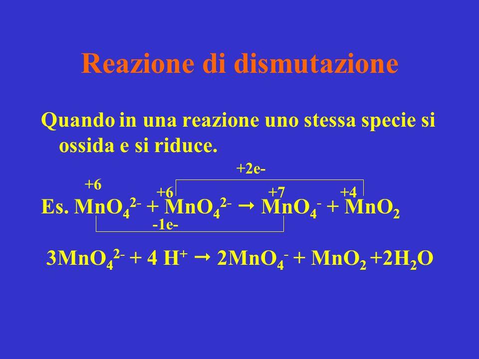 Reazione di dismutazione